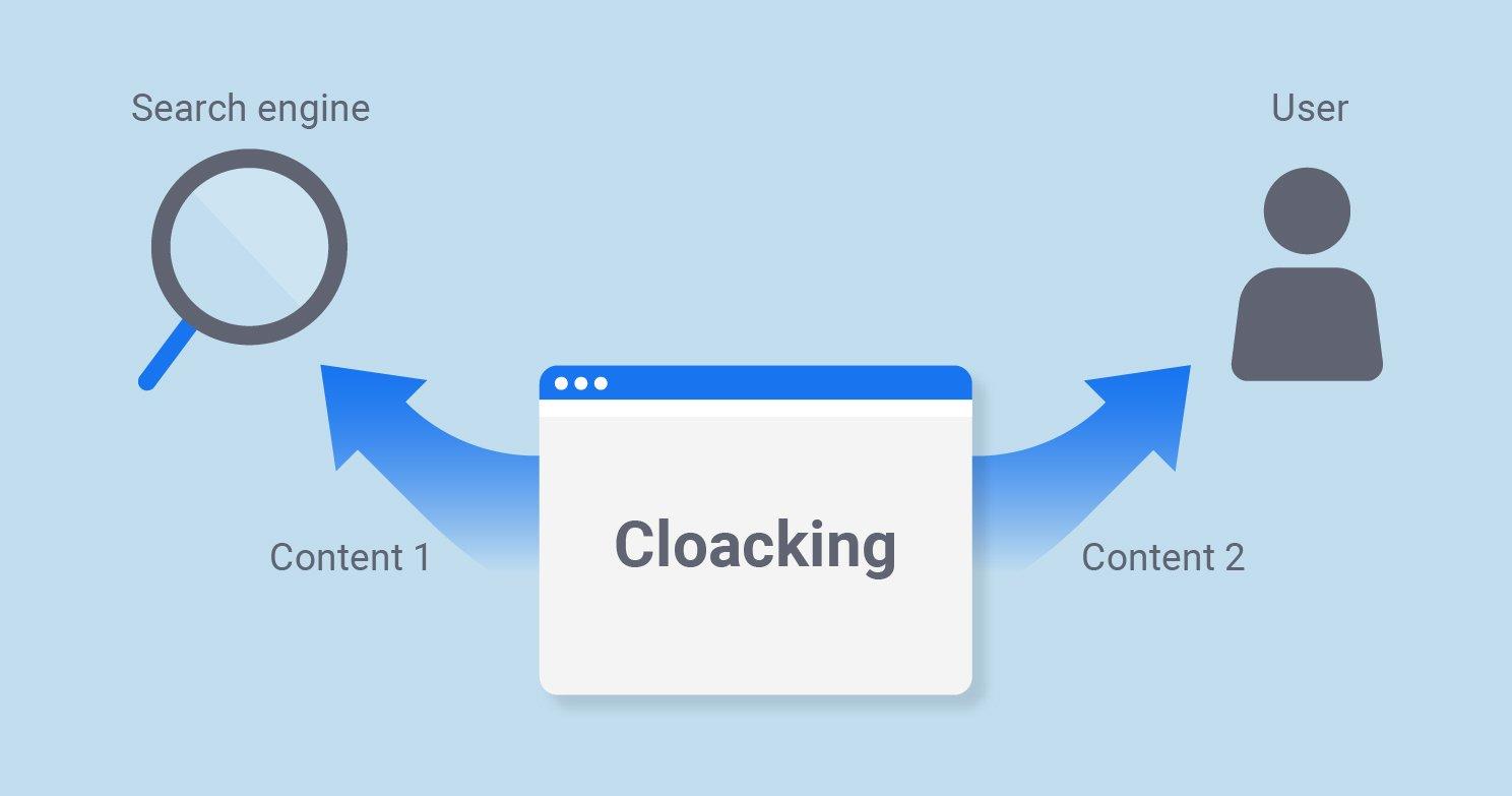 Что такое клоакинг?