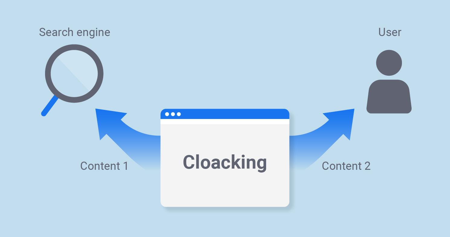 клоакинг